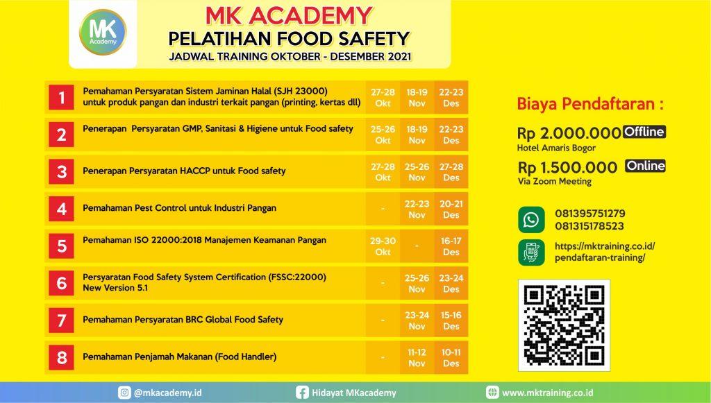 Pelatihan Food Safety